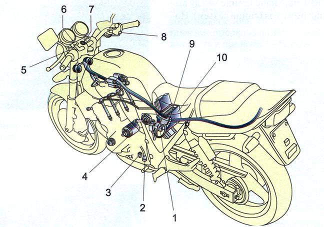 бар детали мотоцикла с картинками картинки